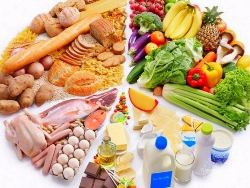 5 Основных Диет Лечебного Питания