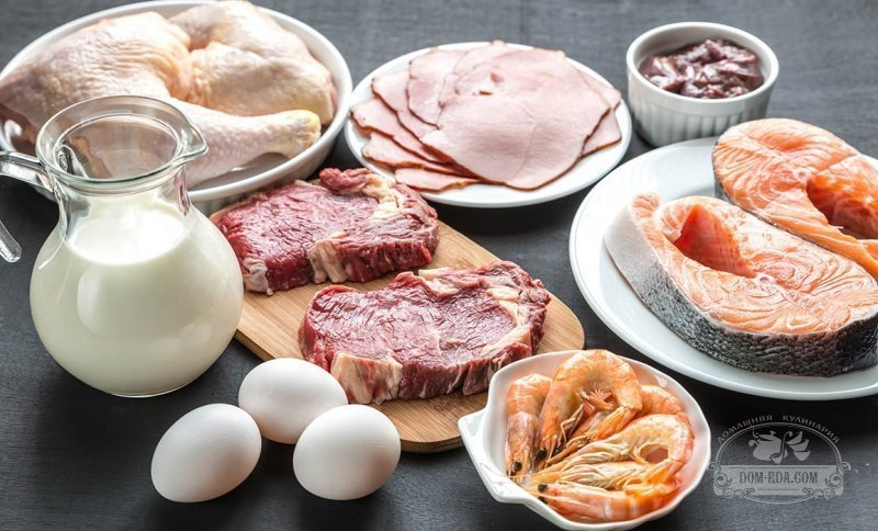 Как убрать жир с внутренних органов на животе