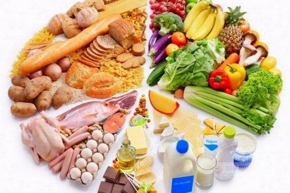 Правильное питание для похудения при тренировках
