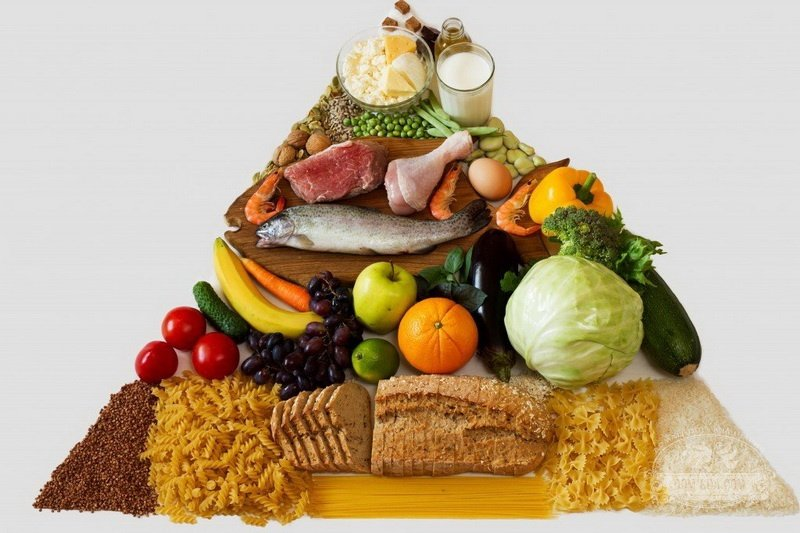 Правила, основы и принципы здорового питания, меню для снижения веса 79b76b0d4bd