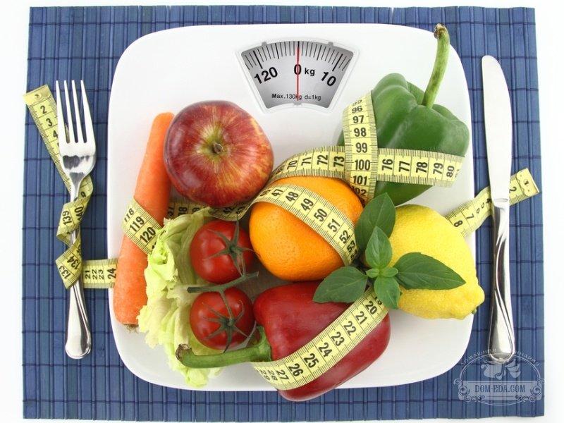 Белковая диета для быстрого похудения: принципы и меню на неделю